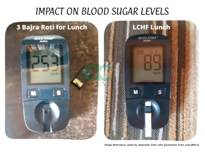 Impact on blood glucose after Bajra for lunch